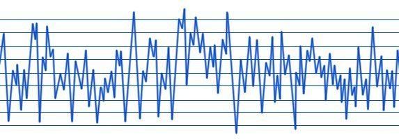 geluidsgolf | wat is geluid